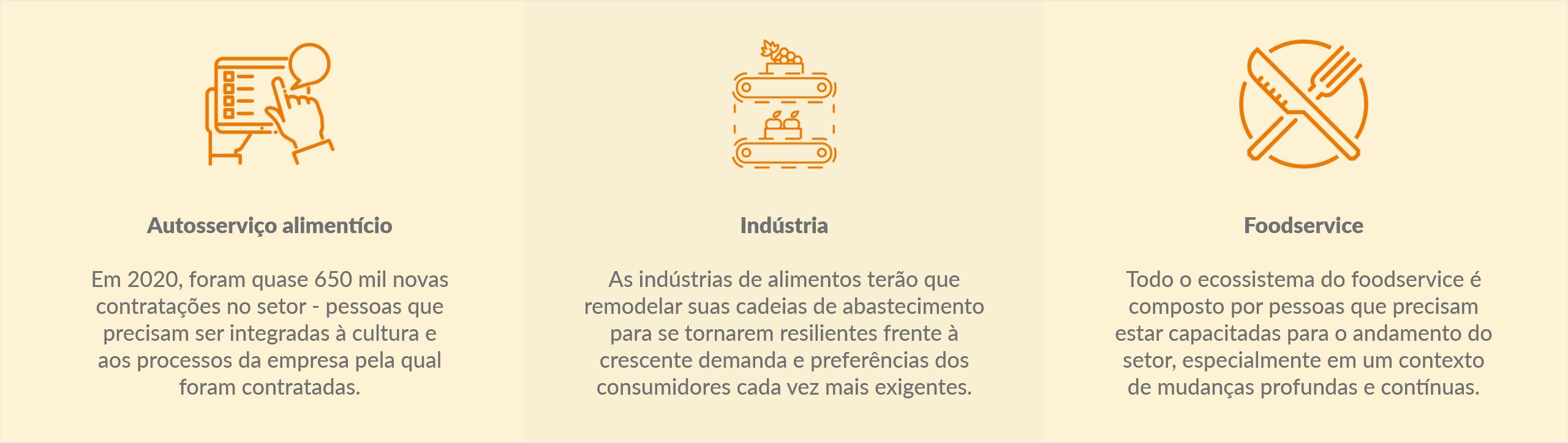 blog-dot-digital-group-capacitacao-corporativa-no-setor-de-alimentos-como-estrategia-para-inovacao-infografico